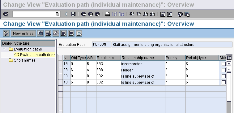 OOAW - Define Evaluation Path