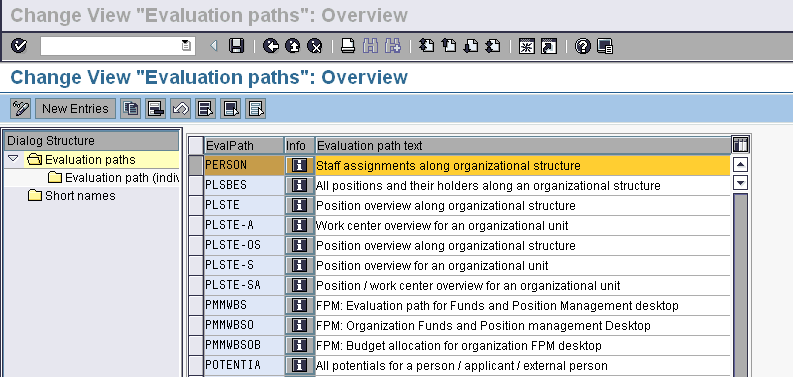 OOAW - View for Evaluation Paths