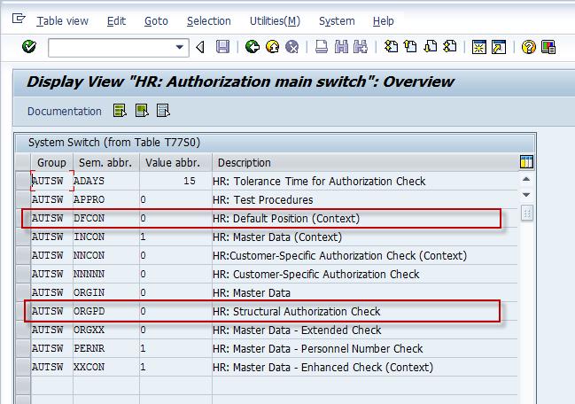 SAP HCM – Sap Security Pages